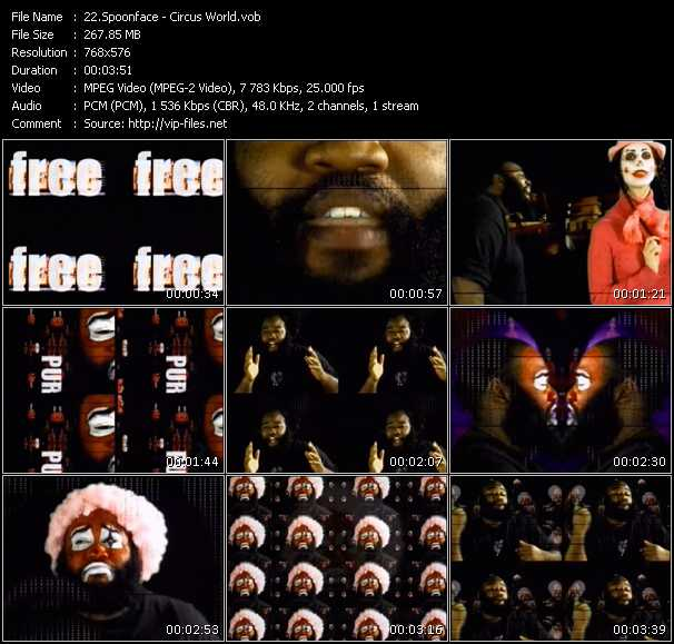Screenshot of Music Video Spoonface - Circus World