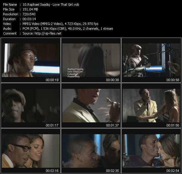Screenshot of Music Video Raphael Saadiq - Love That Girl