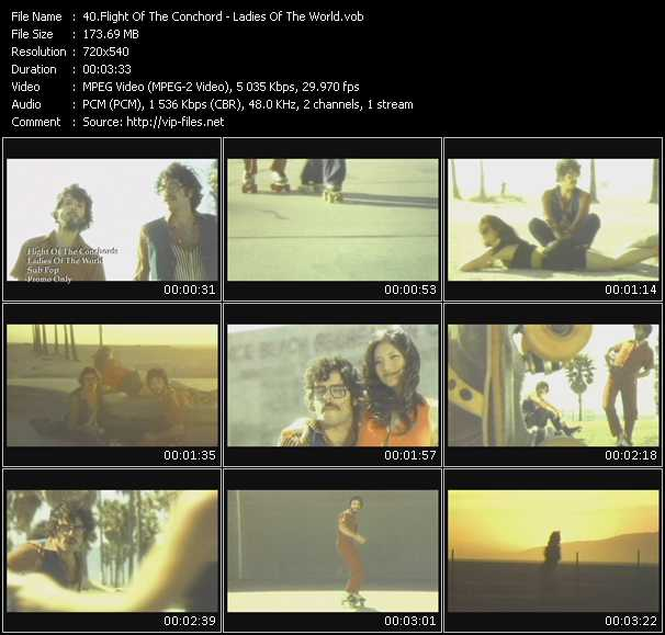 Screenshot of Music Video Flight Of The Conchords - Ladies Of The World
