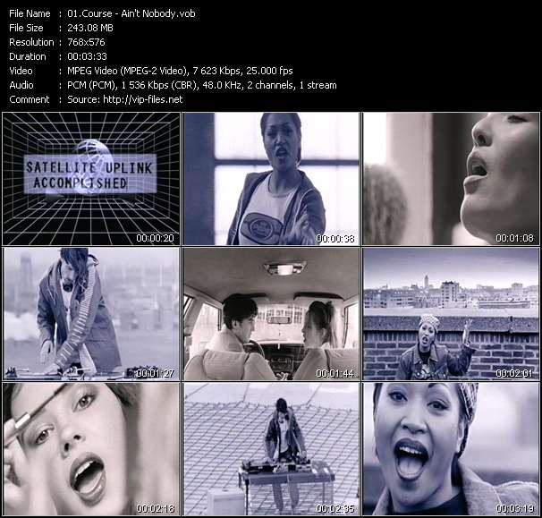 Screenshot of Music Video Course - Ain't Nobody
