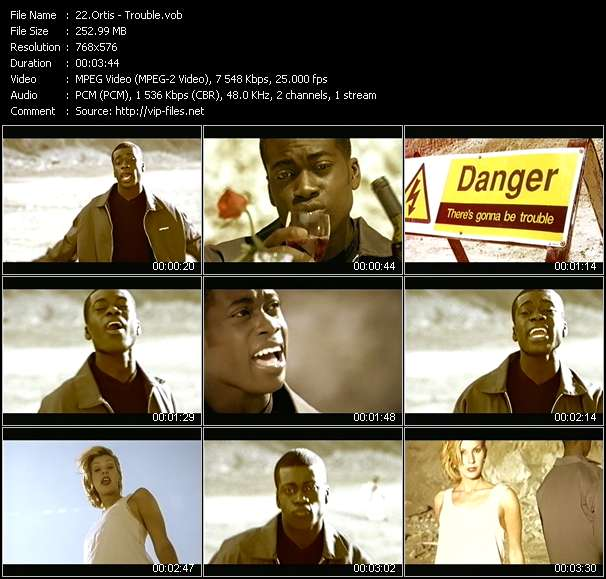 Screenshot of Music Video Ortis - Trouble