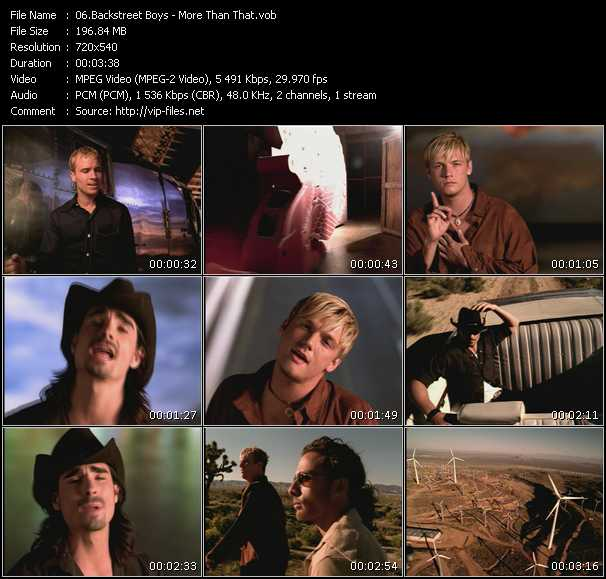 2871 x 2871 jpeg 1326kb wwwmusic-bazaarcom millennium hits 2000 backstreet boys millennium hits